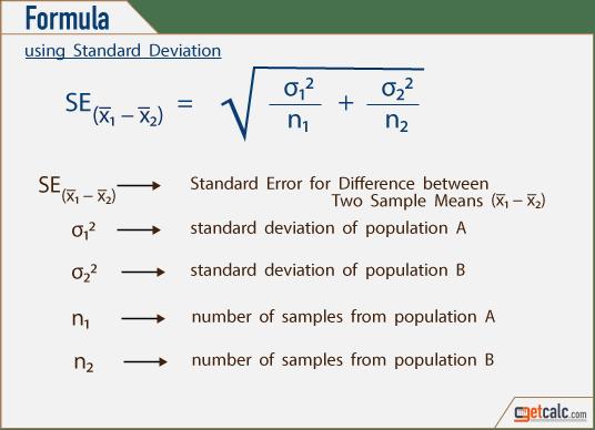 Standard Error (SE) Calculator for Mean & Proportion