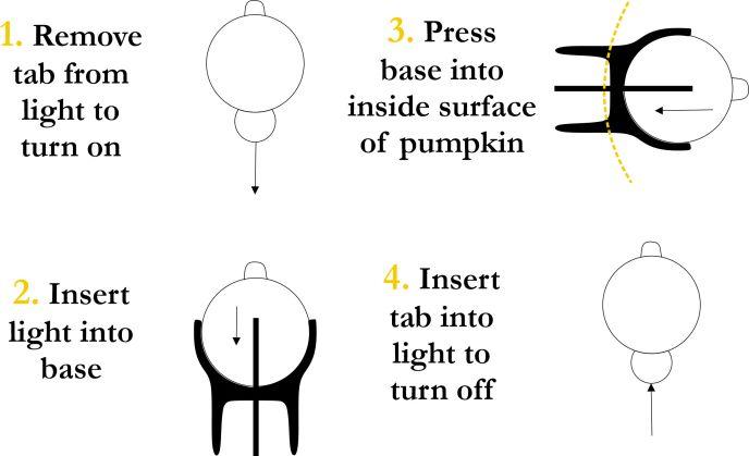 pumpkin light instructions, halloween, pumpkin carving, pumpkin gaffer