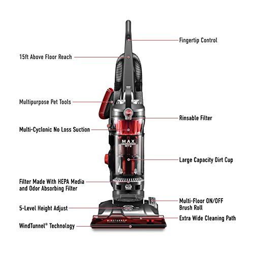 Best Vacuum Cleaner For Plush Rugs (Our Reviews For Low To