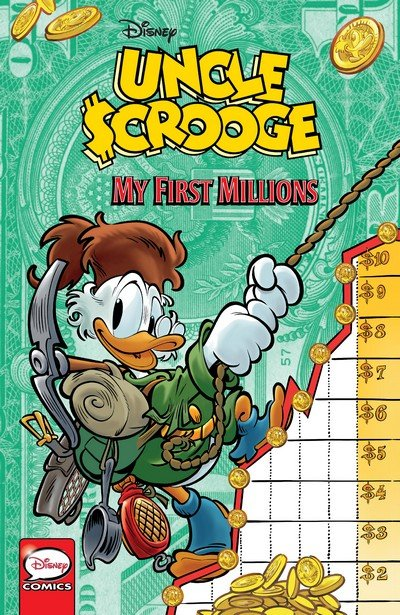 Uncle Scrooge – My First Millions (TPB) (2019)