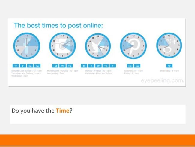 Timing of Social Posting