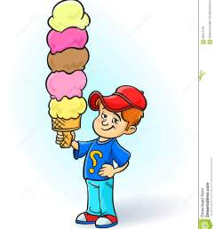 1156x1300 collection of children eating ice cream clipart high quality [ 1156 x 1300 Pixel ]