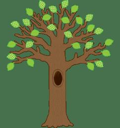 2000x2000 big tree with polka dot leaves bulletin board display set [ 2000 x 2000 Pixel ]