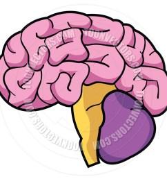 940x940 clip art brain cartoon clip art [ 940 x 940 Pixel ]