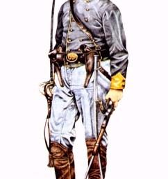 736x1262 cornol clipart confederate soldier [ 736 x 1262 Pixel ]