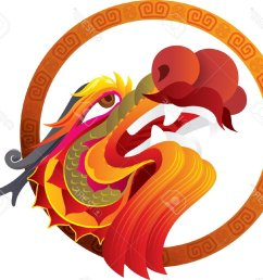 1300x1165 chinese dragon clipart dragon face 3156460 [ 1300 x 1165 Pixel ]