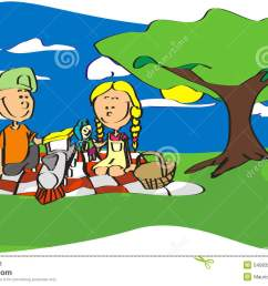 1300x854 picnic in the park clipart [ 1300 x 854 Pixel ]