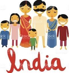955x1024 top 79 india clip art [ 955 x 1024 Pixel ]