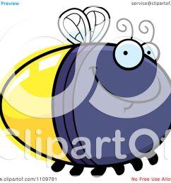 1080x1024 clipart grinning firefly lightning bug [ 1080 x 1024 Pixel ]