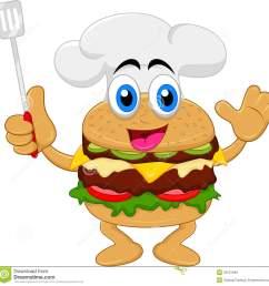 1300x1312 hamburger clipart funny [ 1300 x 1312 Pixel ]