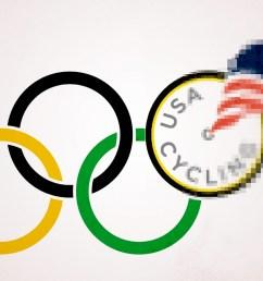 260x320 gold medal olympic medal trophy clip art 2048x1024 ibm s sensorsdalytics powered usa women s cycling to [ 2048 x 1024 Pixel ]