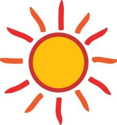 977x1024 free clip art transparent background sun clipart no background [ 977 x 1024 Pixel ]