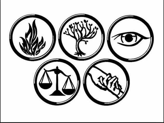 divergent symbol tattoo - 631×473