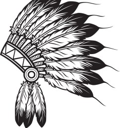 indian feathers coloring pages [ 859 x 1080 Pixel ]
