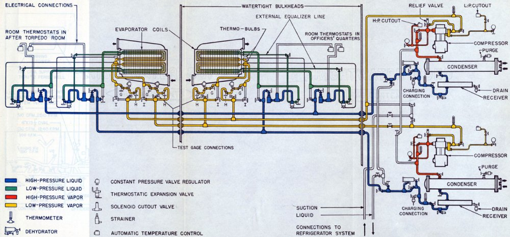 medium resolution of air conditioning piping diagram
