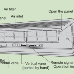 Mobile Home Ac Unit Wiring Diagram 6 2 Volleyball Formation Air Conditioner Drawing At Getdrawings.com   Free For Personal Use Of ...