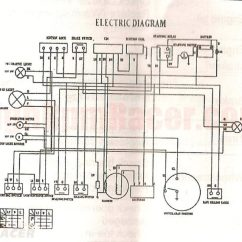 Chinese Atv Wiring Diagram 50cc Mono Cable Drawing At Getdrawings Com Free For Personal Use 728x570 China 110cc Panther Image Zoom I