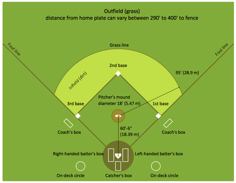 baseball field diagram printable layout 4 ohm dvc wiring diamond drawing at getdrawings.com | free for personal use of ...