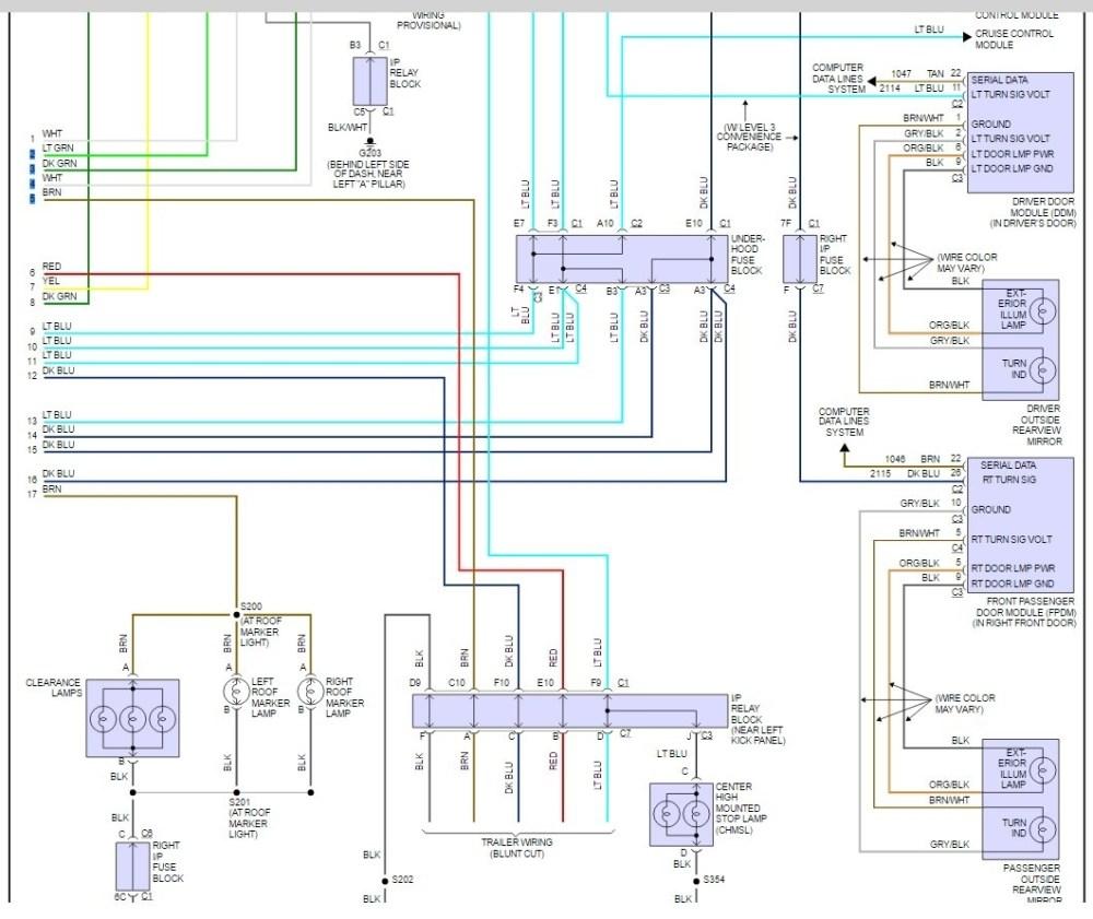 medium resolution of 1060x892 epic 2005 chevy silverado wiring diagram 82 in john deere 2305