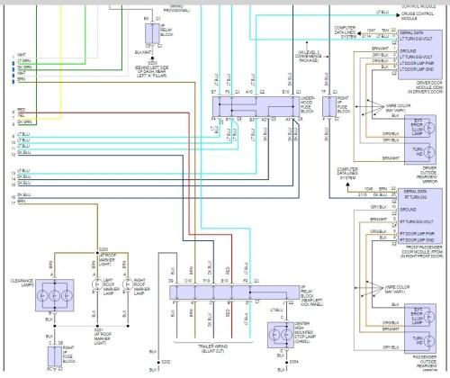 small resolution of 1060x892 epic 2005 chevy silverado wiring diagram 82 in john deere 2305