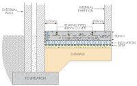 Underfloor Heating Pipe Centres - Acpfoto