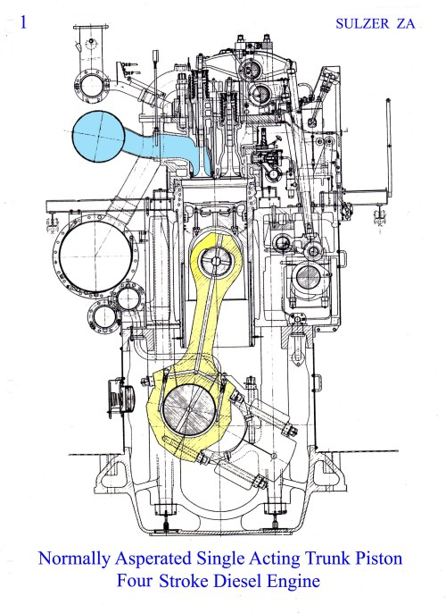 small resolution of 2348x3225 the diesel engine