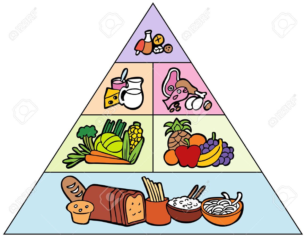Food Pyramid Drawing At Getdrawings