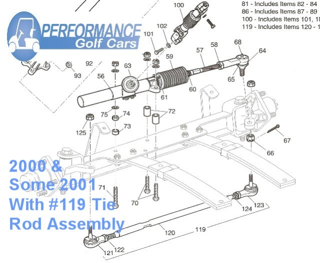 wiring diagram for club car starter generator raspberry pi relay golf cart drawing at getdrawings com free personal use 639x527 ezgo parts steering 20 lower txt o tie