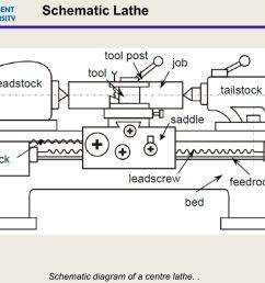 1344x1008 diagram engine lathe parts diagram [ 1344 x 1008 Pixel ]