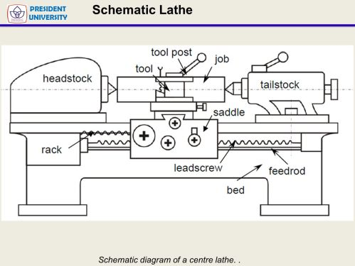 small resolution of 1344x1008 diagram engine lathe parts diagram
