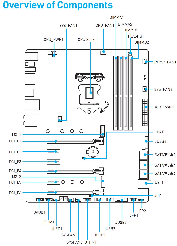 Motherboard Drawing At Getdrawings