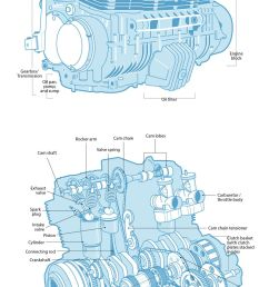 1000x1834 understand your engine s anatomy on a motorcycle cycle world [ 1000 x 1834 Pixel ]