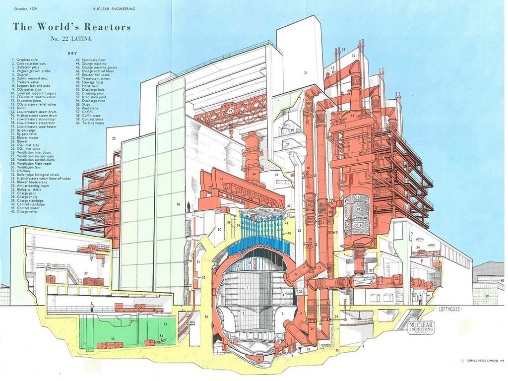 nuclear power plant diagram internal heart drawing at getdrawings free for