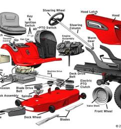 1200x675 murray lawn mower parts diagram craftsman garden tractor manual [ 1200 x 675 Pixel ]