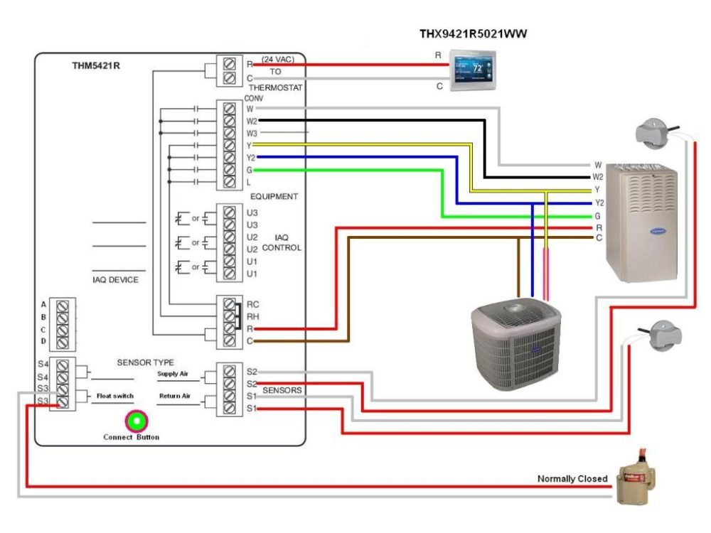 medium resolution of 1024x768 honeywell wifi thermostat wiring diagram wireless room smart