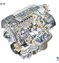 4134x2923 the volvoyamaha b8444s engine volvo engine and volvo xc90 [ 4134 x 2923 Pixel ]