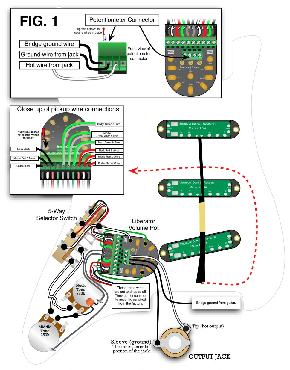 hight resolution of 970x1235 hsh pickup wiring diagram fender fat strat gooddy org emg hz