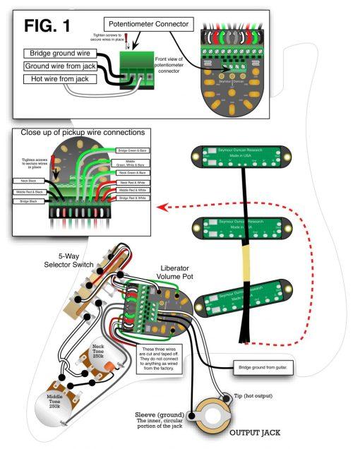 small resolution of 970x1235 hsh pickup wiring diagram fender fat strat gooddy org emg hz