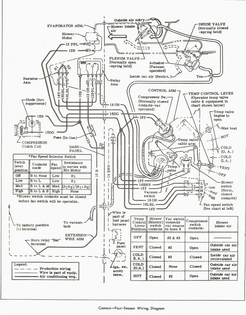 1968 Camaro Wiring Diagram Printable. Engine. Wiring
