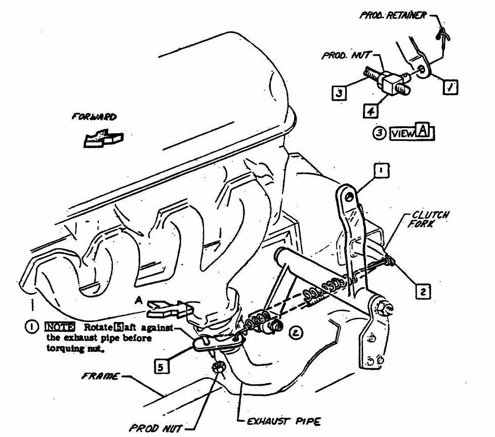 Fine 1968 pontiac firebird wiring diagram images wiring diagram