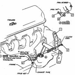 1968 Chevelle Wiring Diagram Ecklers 36 Ima Bryant Furnace 1966 Engine Free Download Best Library 1967 Dash 978x863 Need A Pic Of 67 Clutch Return