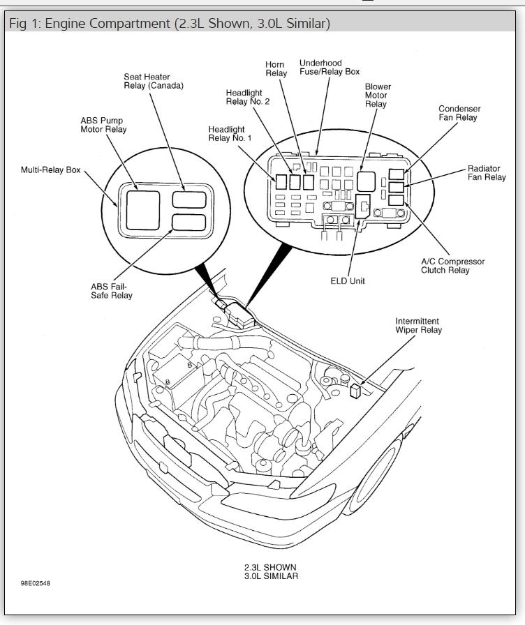 [DIAGRAM] 2011 Honda Cr V Air Condition Compressor Wiring