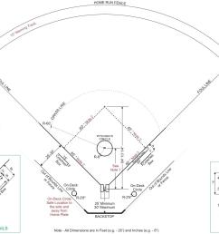 1272x888 diagram baseball diamond diagram printable [ 1272 x 888 Pixel ]