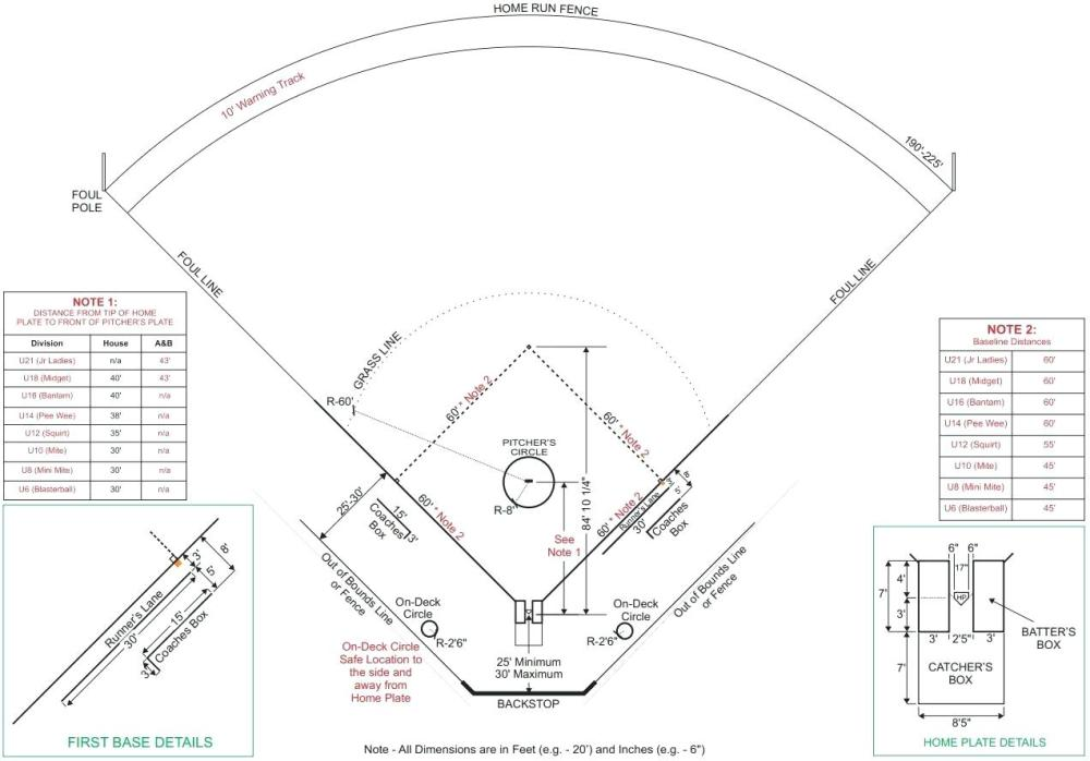 medium resolution of 1272x888 diagram baseball diamond diagram printable