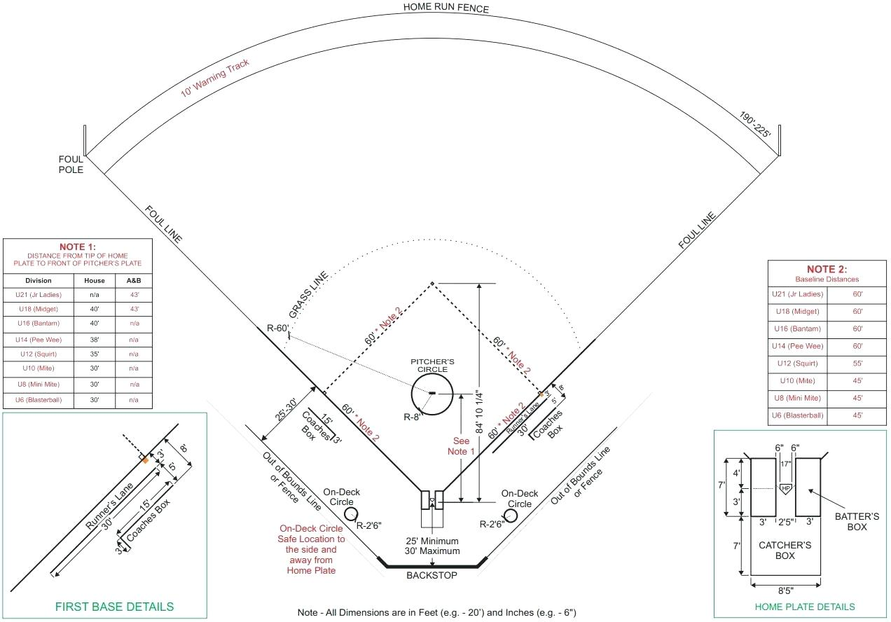hight resolution of 1272x888 diagram baseball diamond diagram printable