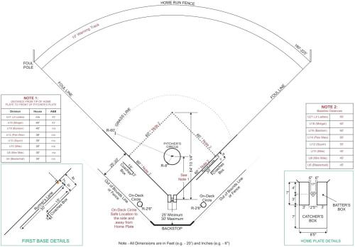 small resolution of 1272x888 diagram baseball diamond diagram printable