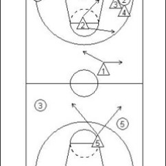 Basketball Court Diagram For Coaches Renault Megane Window Motor Wiring Drawing At Getdrawings Com Free Personal Use 240x300 Functional Coaching 1 2 Full Zone Press1