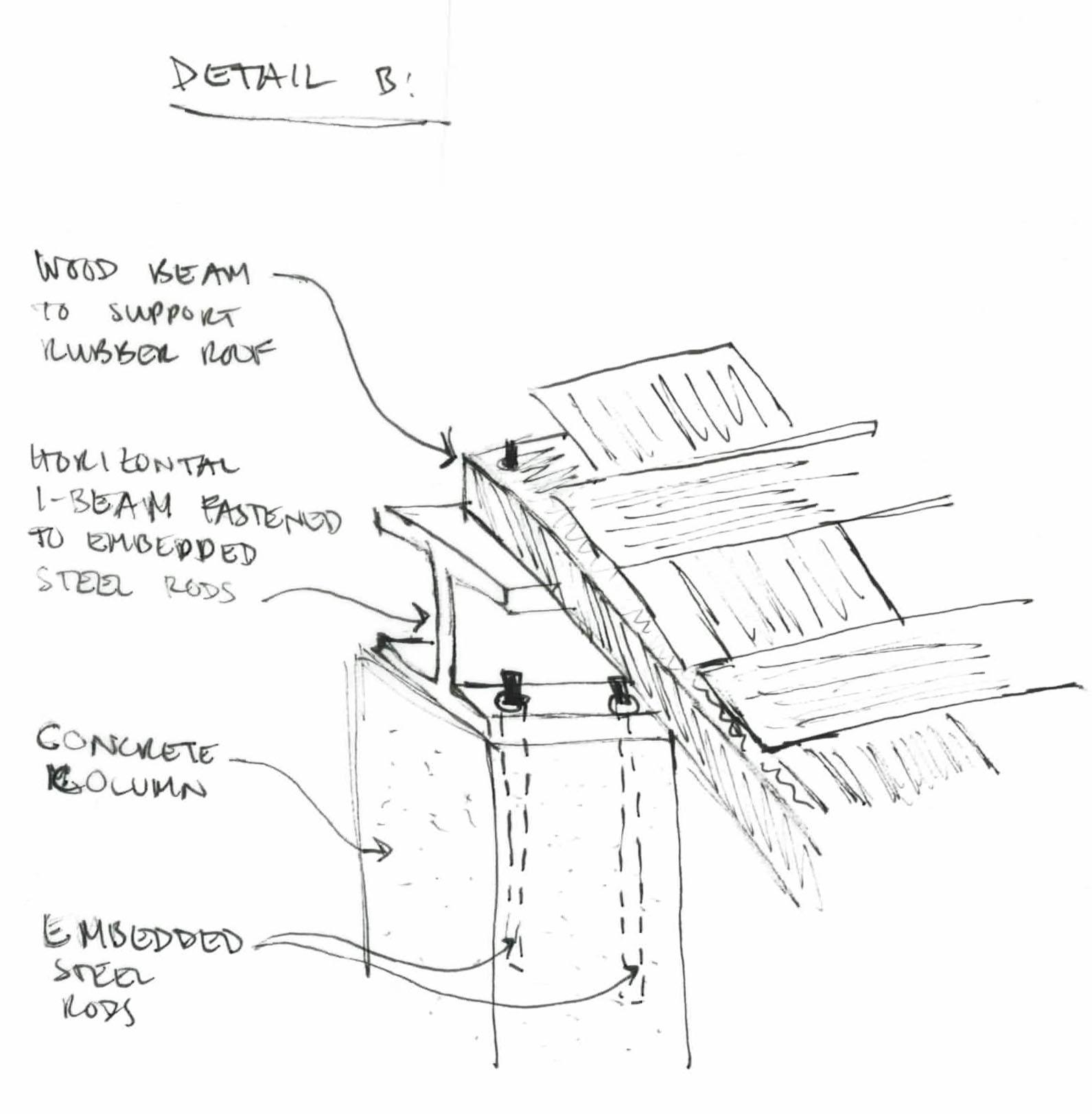 Beam Bridge Drawing At Getdrawings
