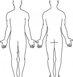 1000x1204 blank body emotion regulation group [ 1000 x 1204 Pixel ]