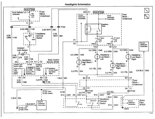 small resolution of 1471x1138 best of 2005 chevy silverado wiring diagram new update